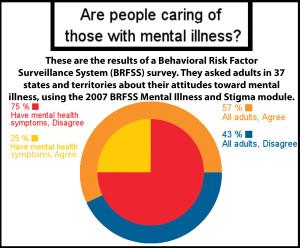 Erasing the stigma of mental illness