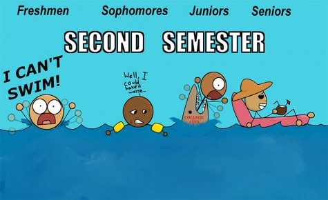 Second Semester Cartoon